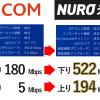 ジェイコム NURO 回線速度比較